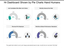 Hr Dashboard Shown By Pie Charts Hand Humans