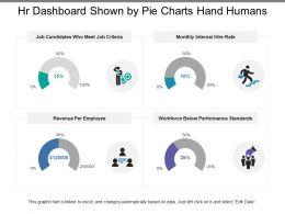 Hr Dashboard Shown By Pie Charts Hand Humans
