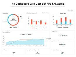 HR Dashboard With Cost Per Hire KPI Metric