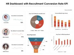 HR Dashboard With Recruitment Conversion Rate KPI