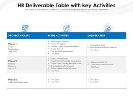 HR Deliverable Table With Key Activities