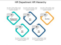 Hr Department Hr Hierarchy Ppt Powerpoint Presentation Layouts Samples Cpb
