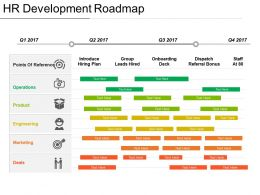 Hr Development Roadmap Presentation Design