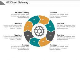 HR Direct Safeway Ppt Powerpoint Presentation Pictures Deck Cpb