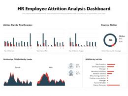 HR Employee Attrition Analysis Dashboard