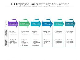 HR Employee Career With Key Achievement