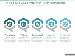 Hr Employee Development Plan Powerpoint Graphics