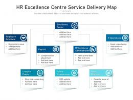 HR Excellence Centre Service Delivery Map