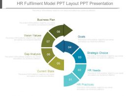 Hr Fulfilment Model Ppt Layout Ppt Presentation