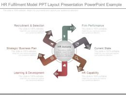 Hr Fulfilment Model Ppt Layout Presentation Powerpoint Example