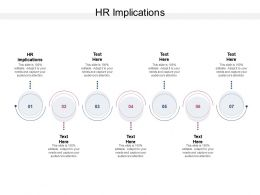 HR Implications Ppt Powerpoint Presentation Model Layout Ideas Cpb