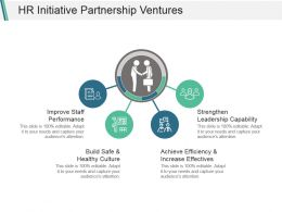 Hr Initiative Partnership Ventures Ppt Design Templates