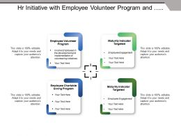 Hr Initiative With Employee Volunteer Program And Maturity Indictor Targeted