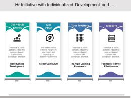 Hr Initiative With Individualized Development And Learning Framework