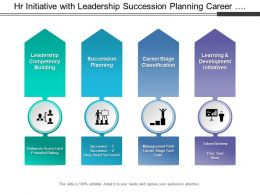 Hr Initiative With Leadership Succession Planning Career Stage And Development