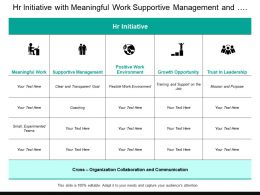Hr Initiative With Meaningful Work Supportive Management And Growth Opportunity