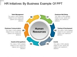 Hr Initiatives By Business Example Of Ppt