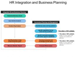Hr Integration And Business Planning Sample Of Ppt Presentation