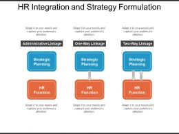 Hr Integration And Strategy Formulation Sample Ppt Presentation