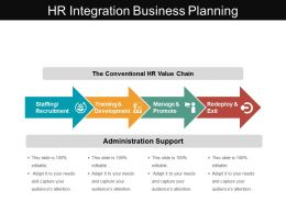 Hr Integration Business Planning Powerpoint Templates