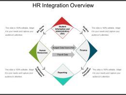 Hr Integration Overview Powerpoint Slide Design Ideas