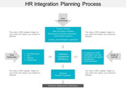Hr Integration Planning Process Powerpoint Slide Influencers