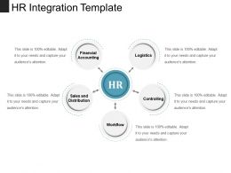 Hr Integration Template Powerpoint Slide Themes