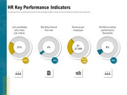 HR Key Performance Indicators Hire Ppt Powerpoint Presentation Icon Microsoft