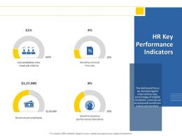 HR Key Performance Indicators Hire Rate Ppt Powerpoint Presentation Layouts Graphics Pictures