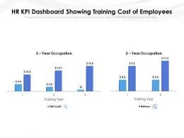 HR KPI Dashboard Showing Training Cost Of Employees
