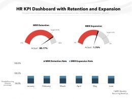 HR KPI Dashboard With Retention And Expansion