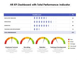 HR KPI Dashboard With Total Performance Indicator