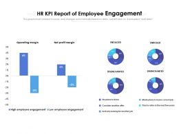 HR KPI Report Of Employee Engagement