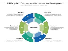 HR Lifecycle In Company With Recruitment And Development