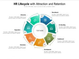 HR Lifecycle With Attraction And Retention