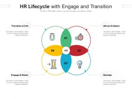 HR Lifecycle With Engage And Transition