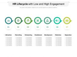 HR Lifecycle With Low And High Engagement