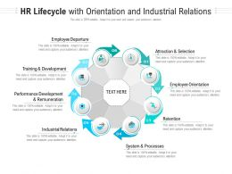 HR Lifecycle With Orientation And Industrial Relations