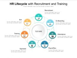 HR Lifecycle With Recruitment And Training