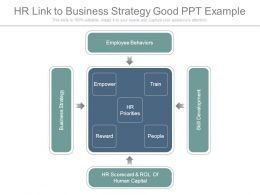 Hr Link To Business Strategy Good Ppt Example