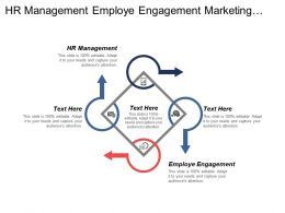 Hr Management Employee Engagement Marketing Objectives Marketing Opportunities Cpb