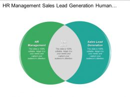 Hr Management Sales Lead Generation Human Resource Management Cpb