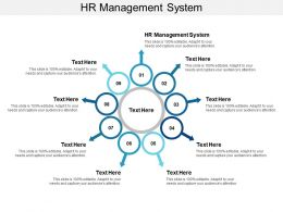 HR Management System Ppt Powerpoint Presentation Summary Outfit Cpb