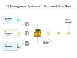 HR Management System With Document Flow Chart