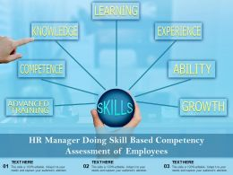 HR Manager Doing Skill Based Competency Assessment Of Employees