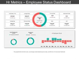 hr_metrics_employee_status_dashboard_ppt_slide_templates_Slide01