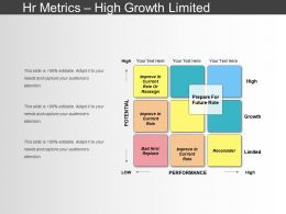 Hr Metrics High Growth Limited Ppt Summary