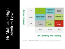 Hr Metrics High Medium Low Presentation Ideas