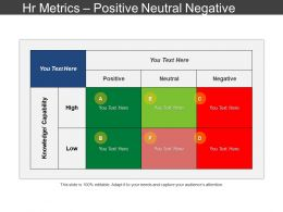 Hr Metrics Positive Neutral Negative Presentation Portfolio