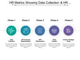 Hr Metrics Showing Data Collection And Hr Scorecard Measurements